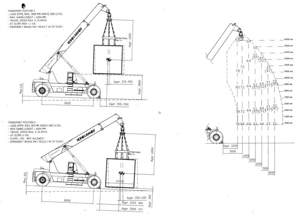 SMV 4545 80 Tonne Forklift -